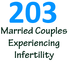 203_kawana_couples_experience_infertility