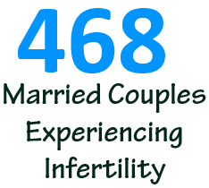 468_noosa_couples_experience_infertility